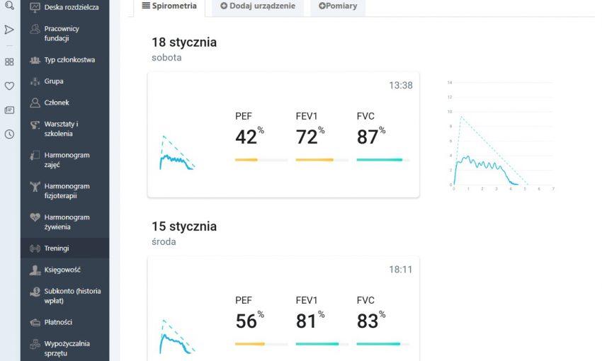 Wyniki spirometrii w panelu podopiecznego